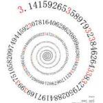 永遠に続く不思議な数・・・・ -円周率は神の音楽-
